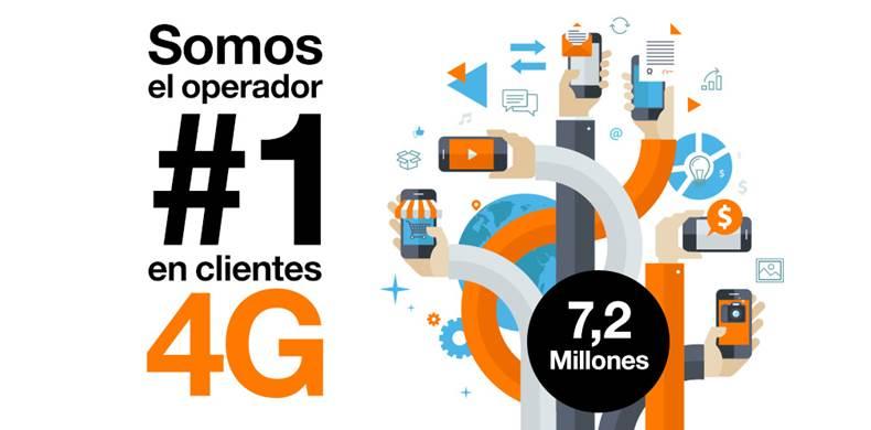 orange-resultados2
