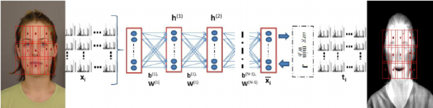 figure-1-deep-perceptual-mapping-dpm-densely-computed-features-from-the-visible