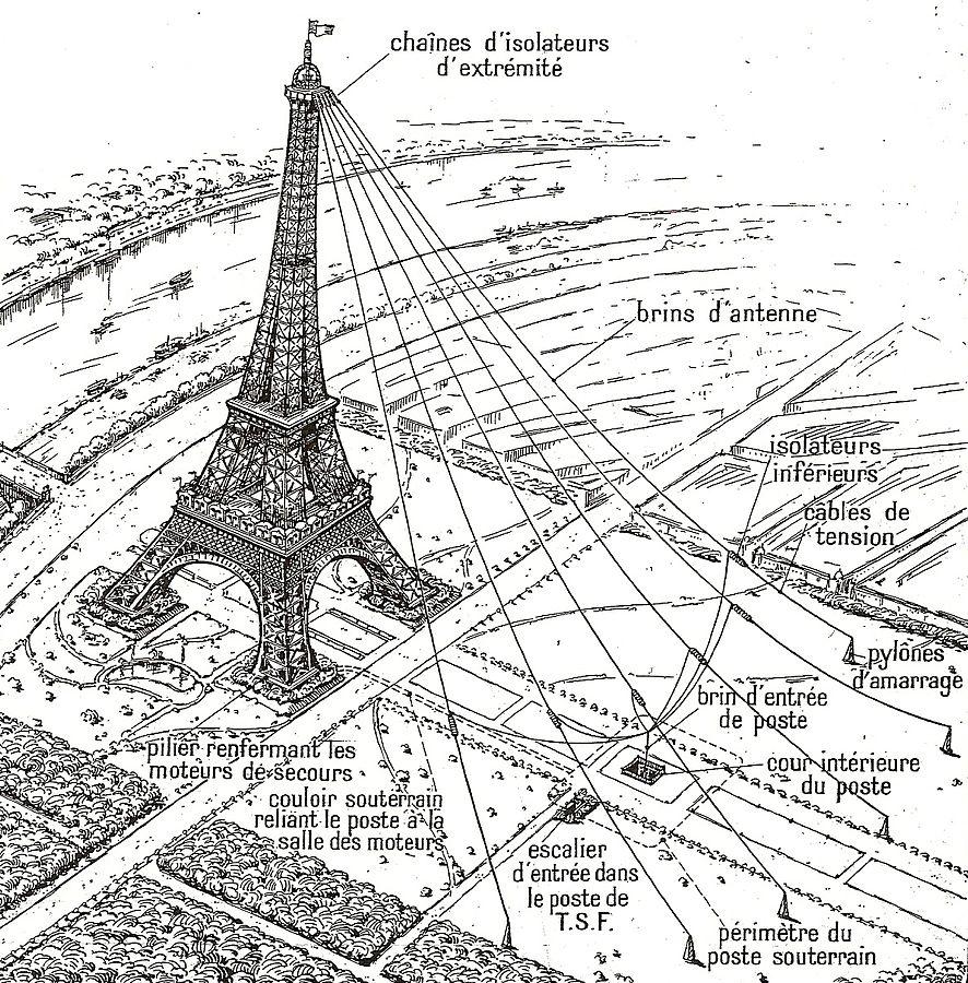 1914 sensores antena en la Torre Eiffel