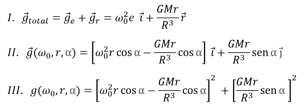 Ecuaciones gravedad