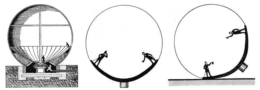 esfera mágica centrífuga