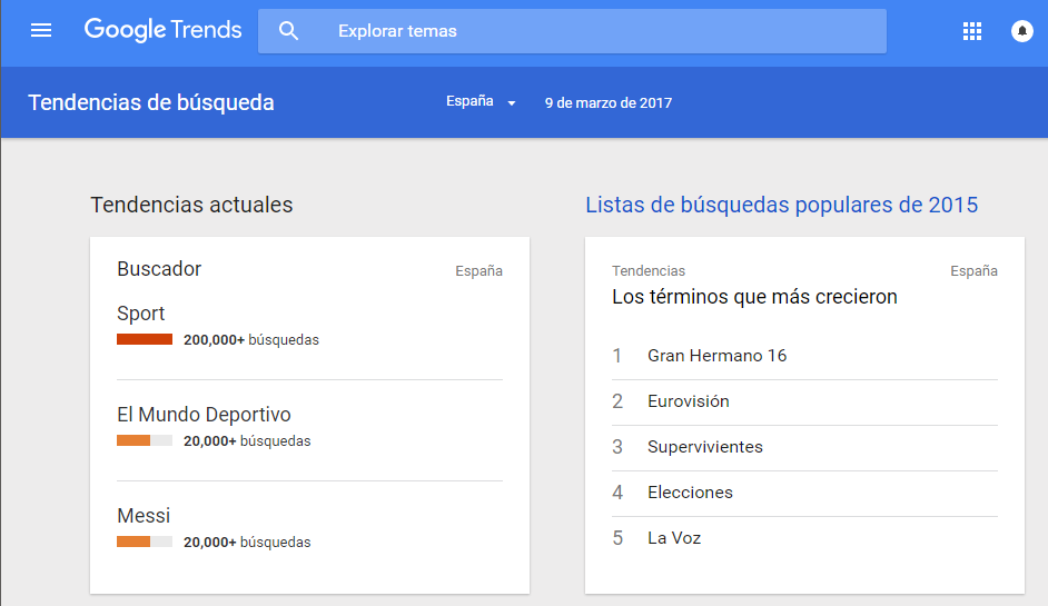 google trends folksonomía
