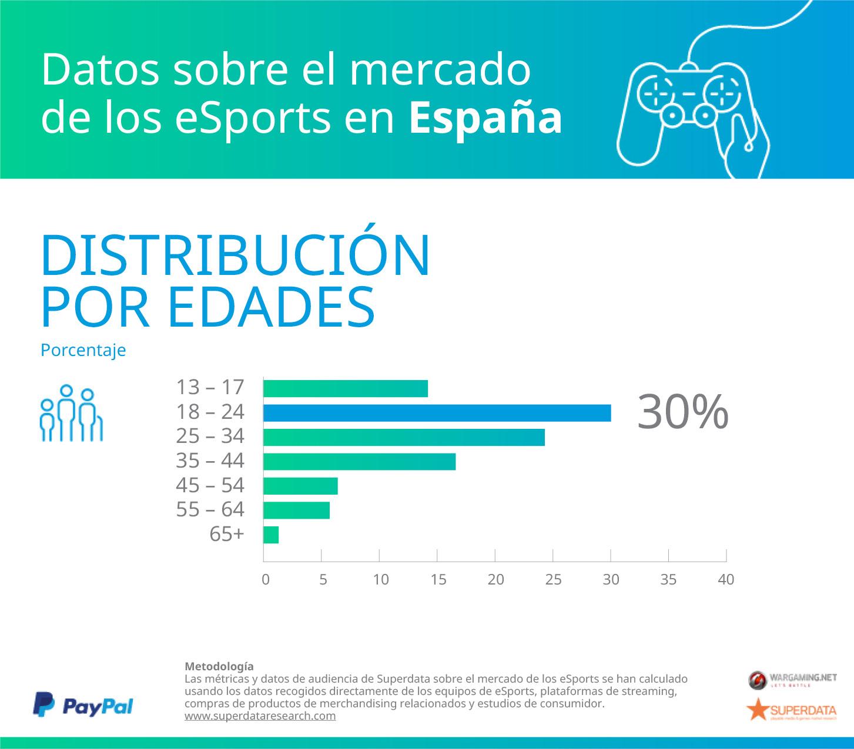 Estudio PayPal SuperData sobre eSports. FTP Edelman