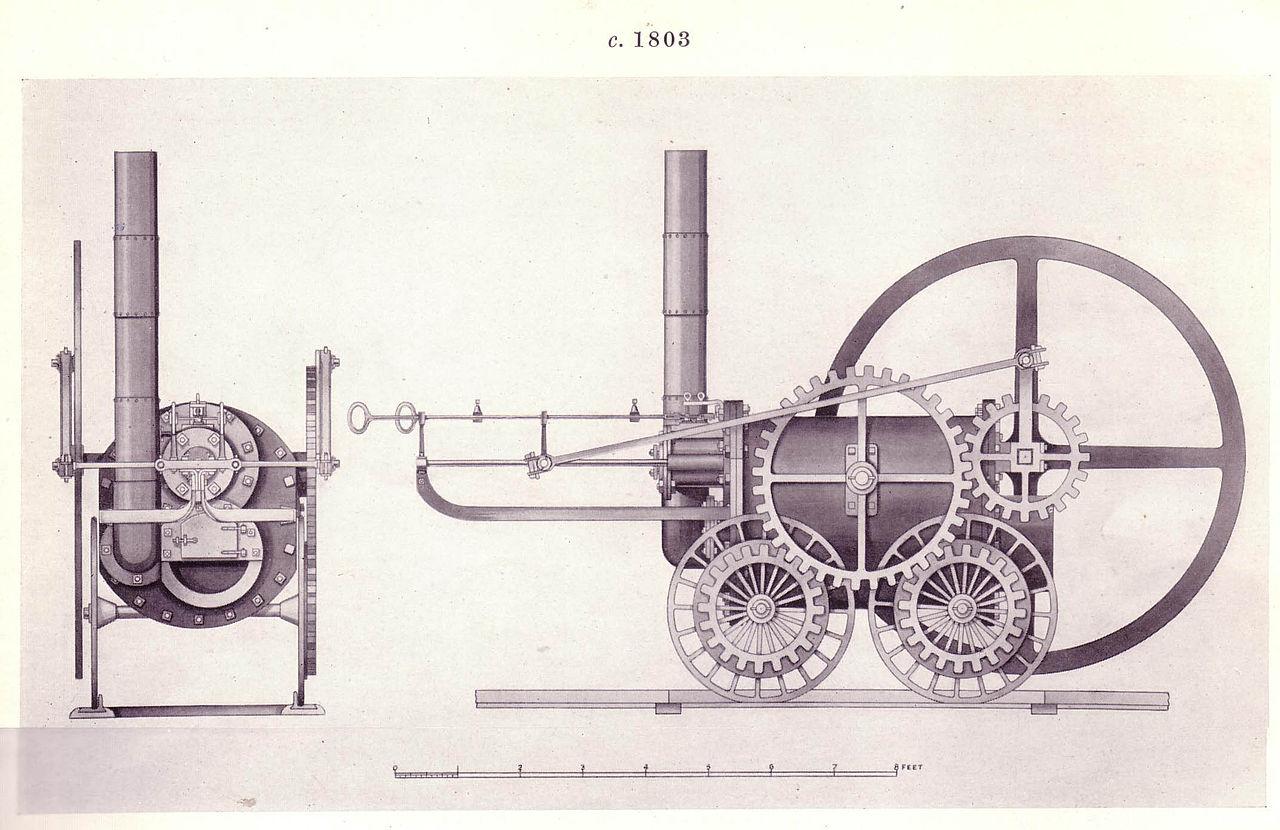 Locomotora Coalbrookdale