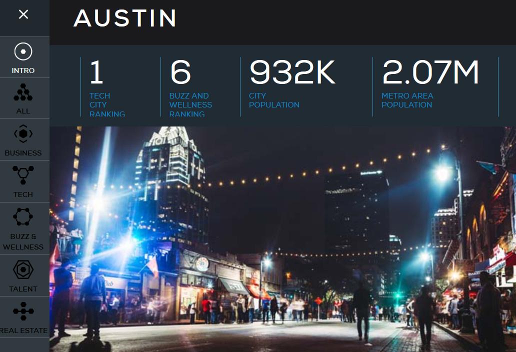 Austin. Artículo sobre países más tecnológicos y ciudades