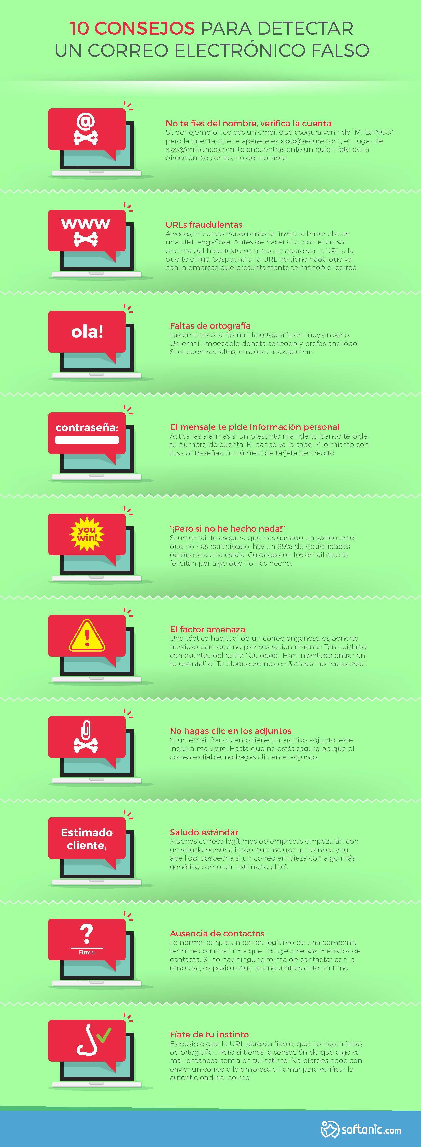 Infografía phishing