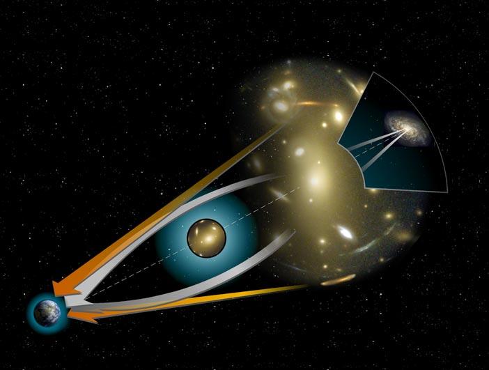 lente gravitacional descubrimientos