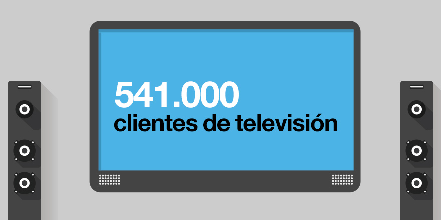 orange clientes TV