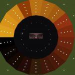 Eye Harp. Música con la mirada