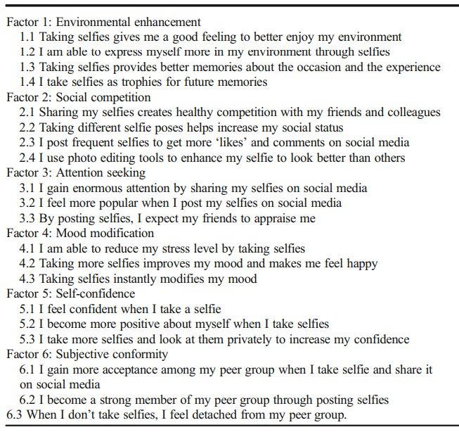 factores de selfitis