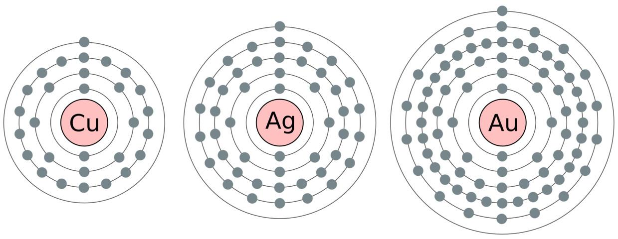 electrones-atomos
