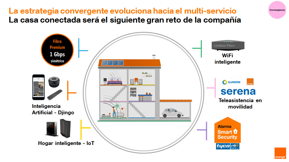 multiservicio orange