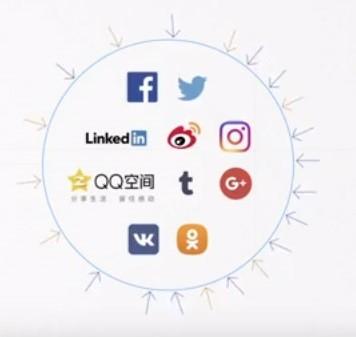 social-video