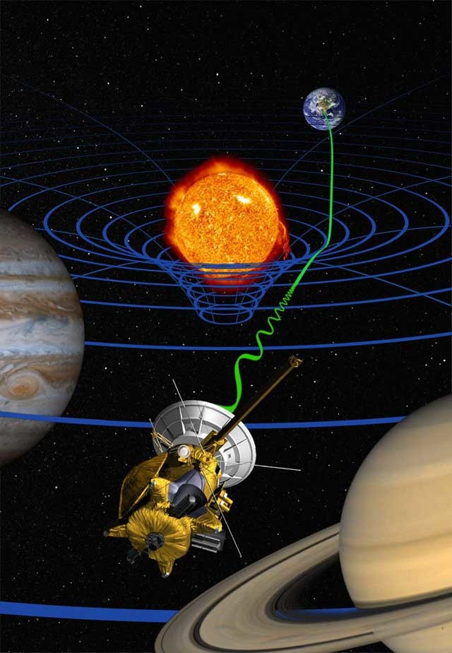 teoria-relatividad-desvio-senal-radio