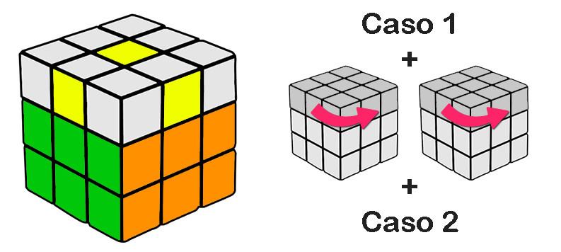Cómo Hacer El Cubo De Rubik Trucos Pasos Y Soluciones