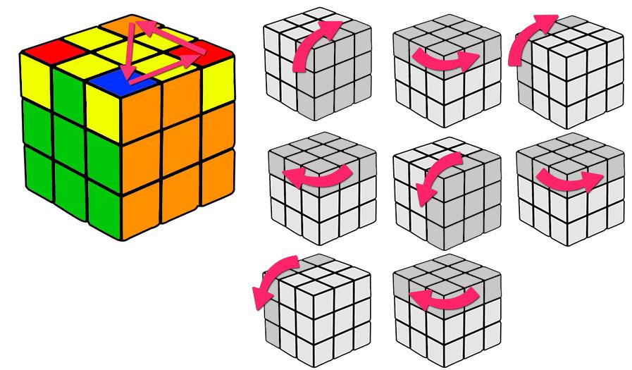 Como Hacer El Cubo De Rubik Trucos Pasos Y Soluciones