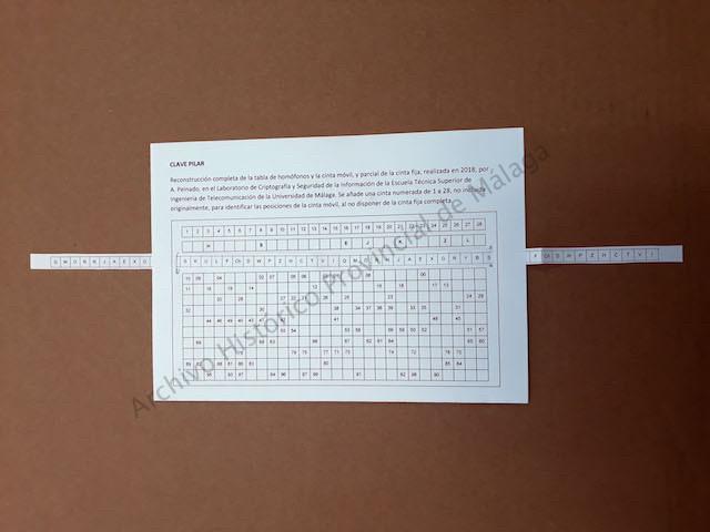 clave pilar criptografía