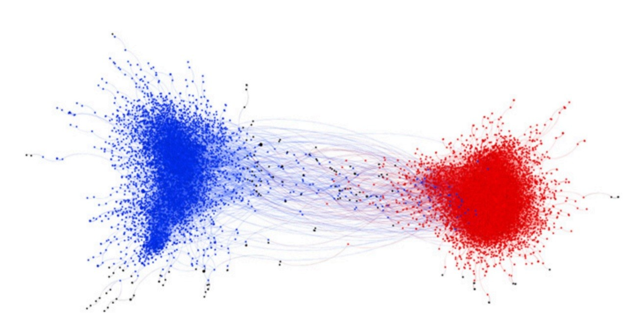 twitter-polarizacion-jaula-ideologica