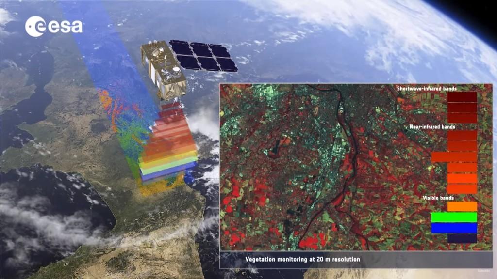 sentinel-satelite-compuestos-co2-atmosfera