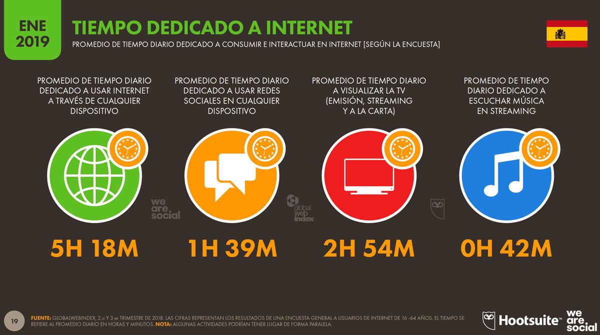 conectados a internet