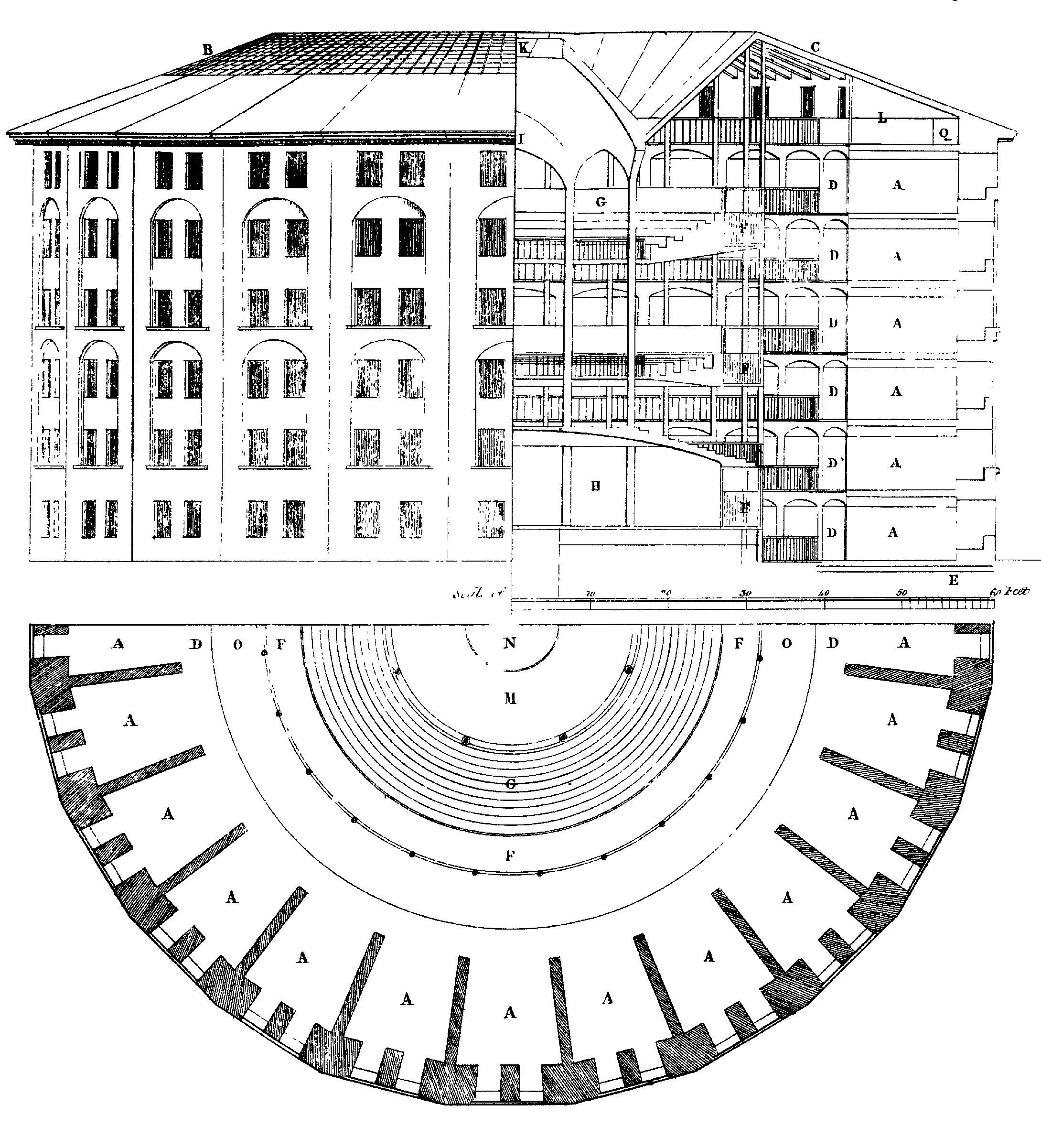 Panopticon de Bentham vigilancia perpetua