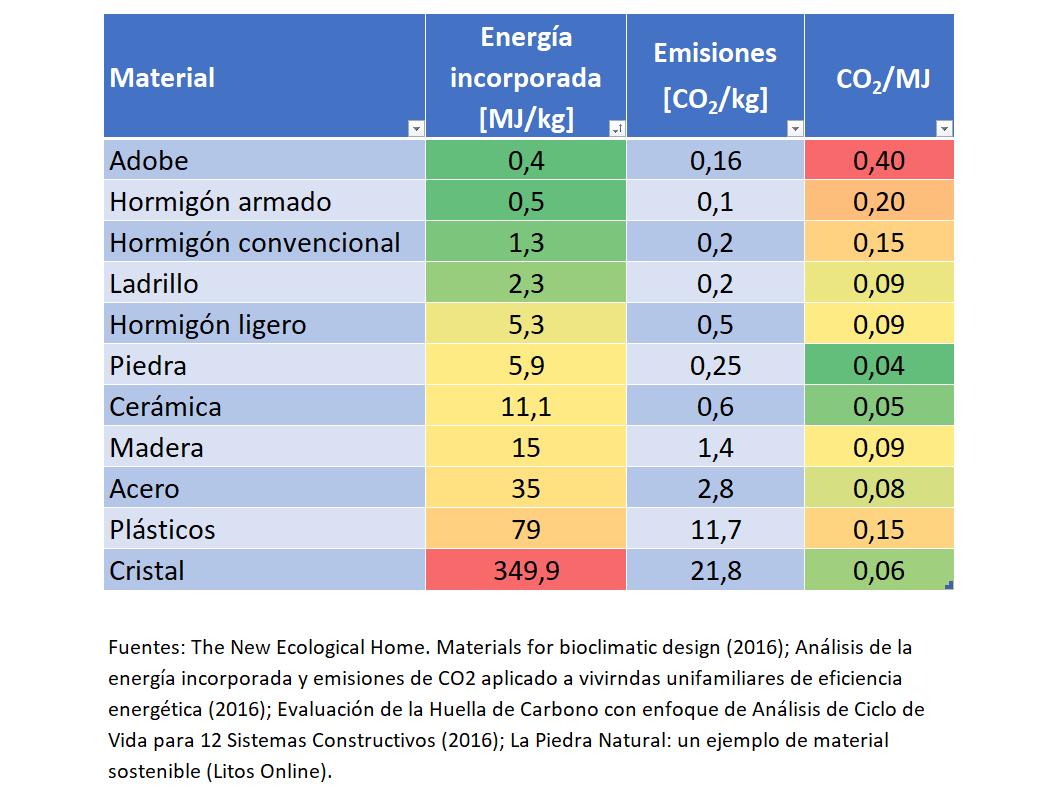 MJ/kg podría ser la nueva medida de contaminación