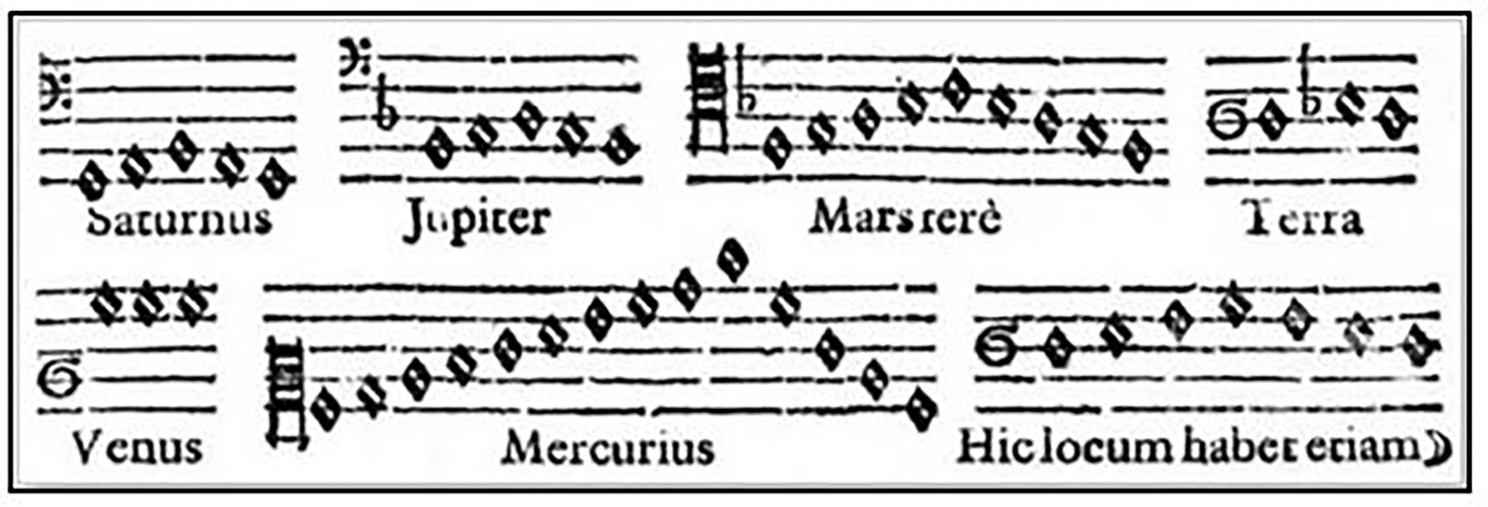 música de las estrellas. Kepler