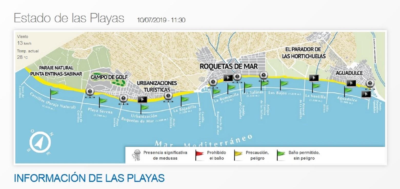 Información gráfica de las smart beaches de Roquetas
