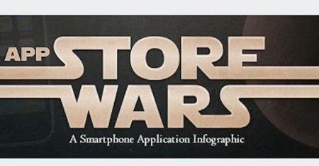 Así es la guerra de las tiendas de aplicaciones (I)