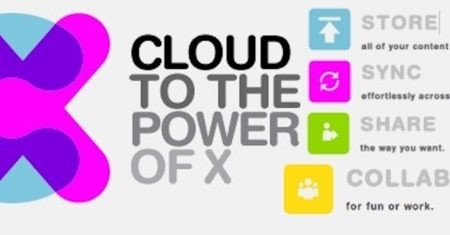 cx.com, nacido para acabar con Dropbox