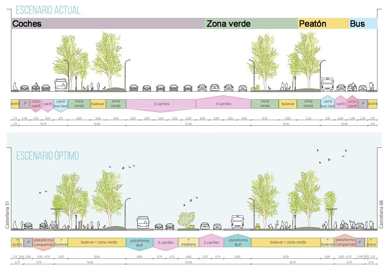 ciudades para coches