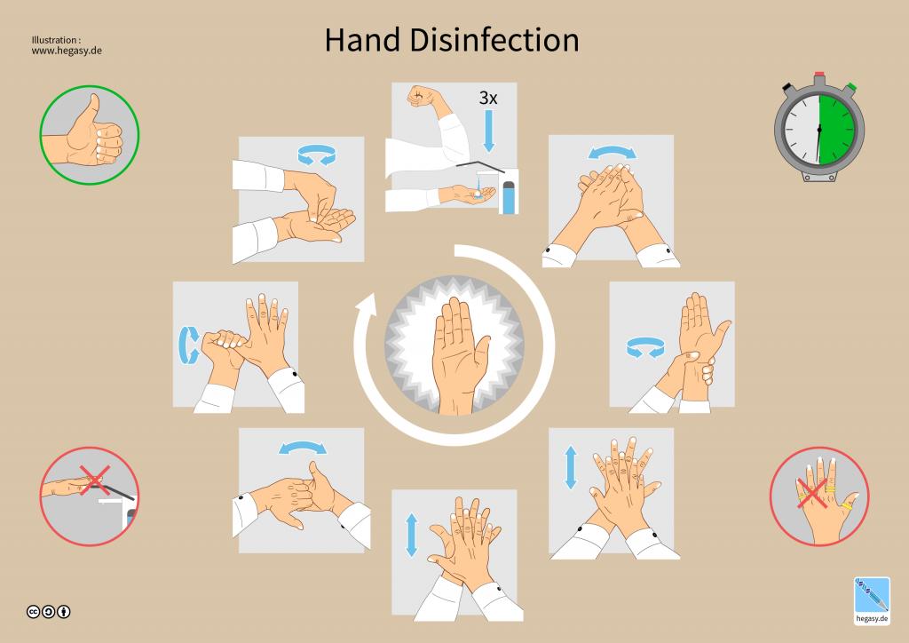 Käsienpesuohjeet