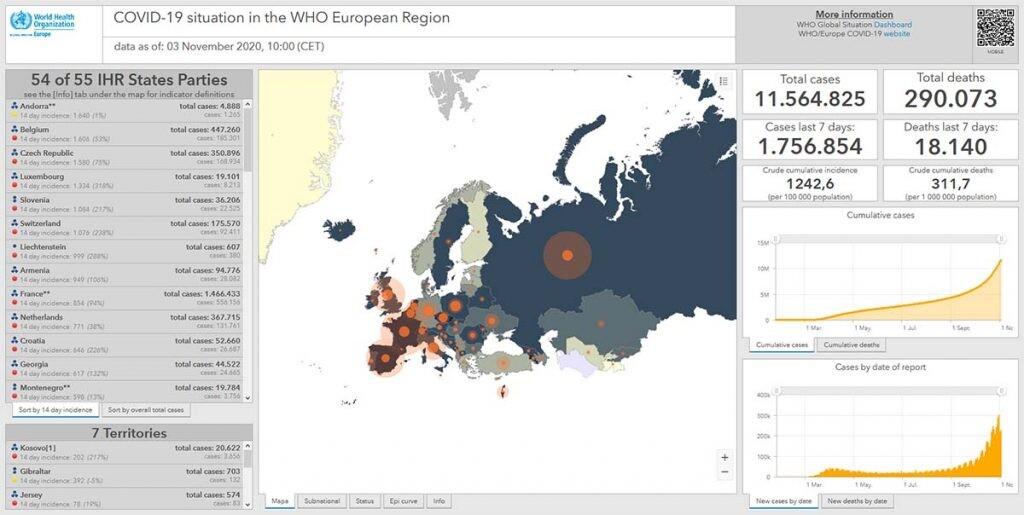 casos de enfermedad por coronavirus en Europa