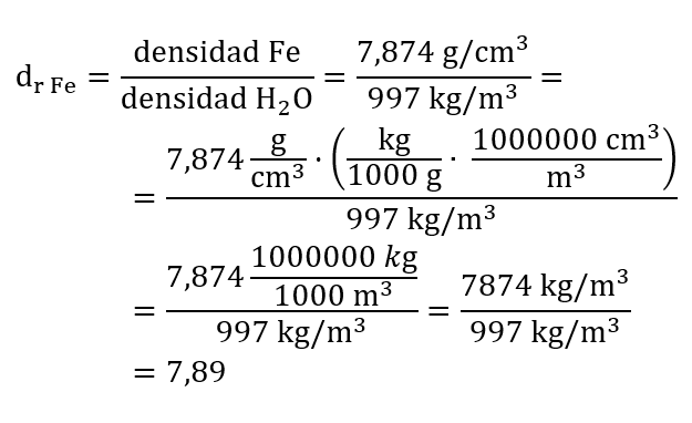 calcular la densidad relativa del hierro unidades