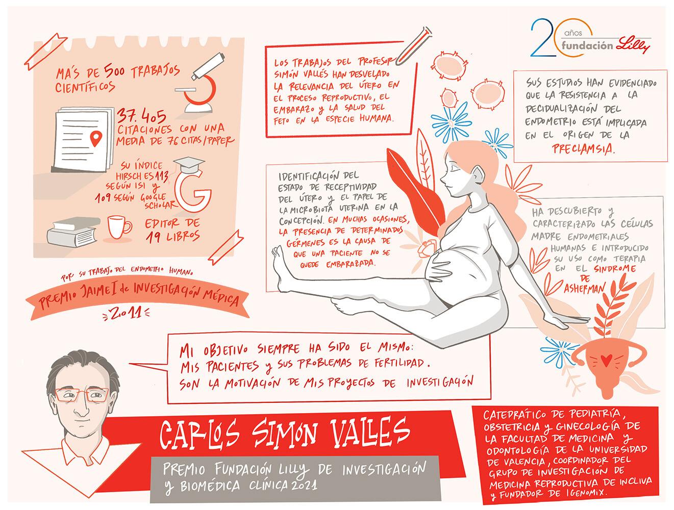 Estudios de Carlos Simón sobre el embarazo