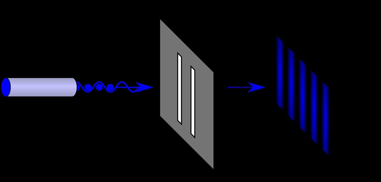 experimento doble rendija simplificado