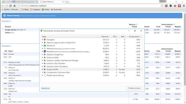 administrador-tareas-chrome
