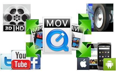 Olvídate de tener más problemas con los vídeos y sus codecs: esto es