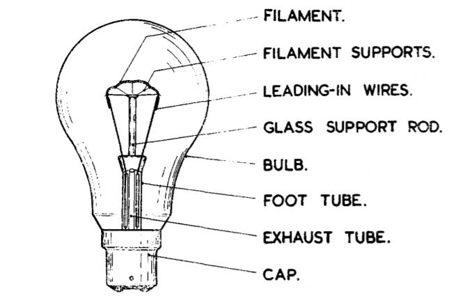 componentes-de-una-lampara-de-descarga