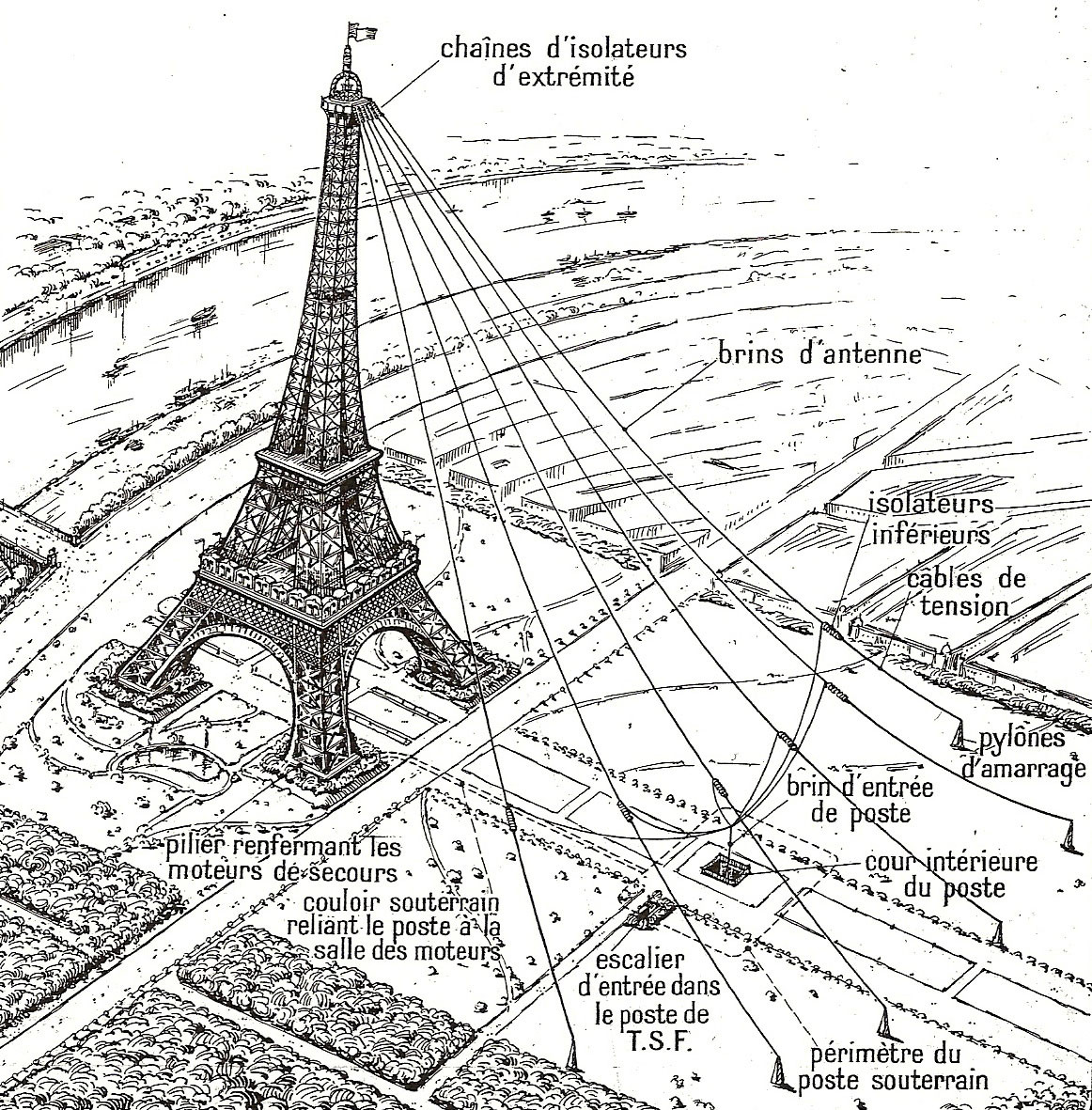 antenne_tour_eiffel_1914