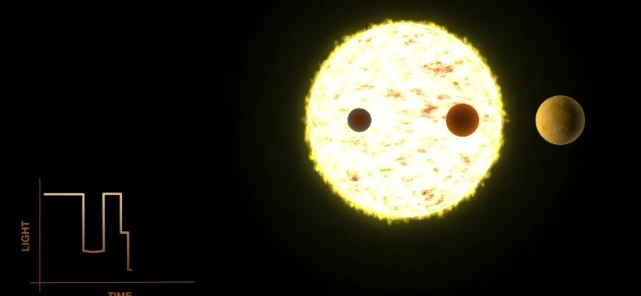 transitos exoplanetas