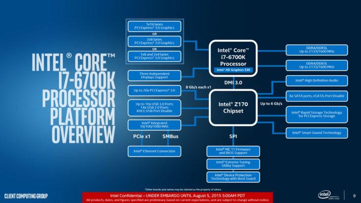 Nuevos procesadores Intel: Beneficios y razones para cambiar ordenador
