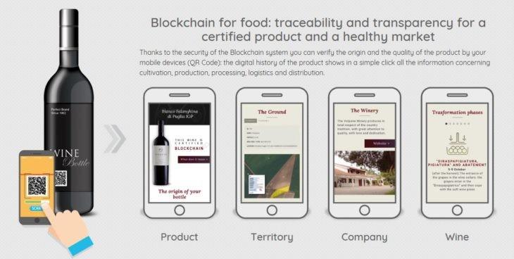 """¿Qué es un """"Blockchain""""?"""