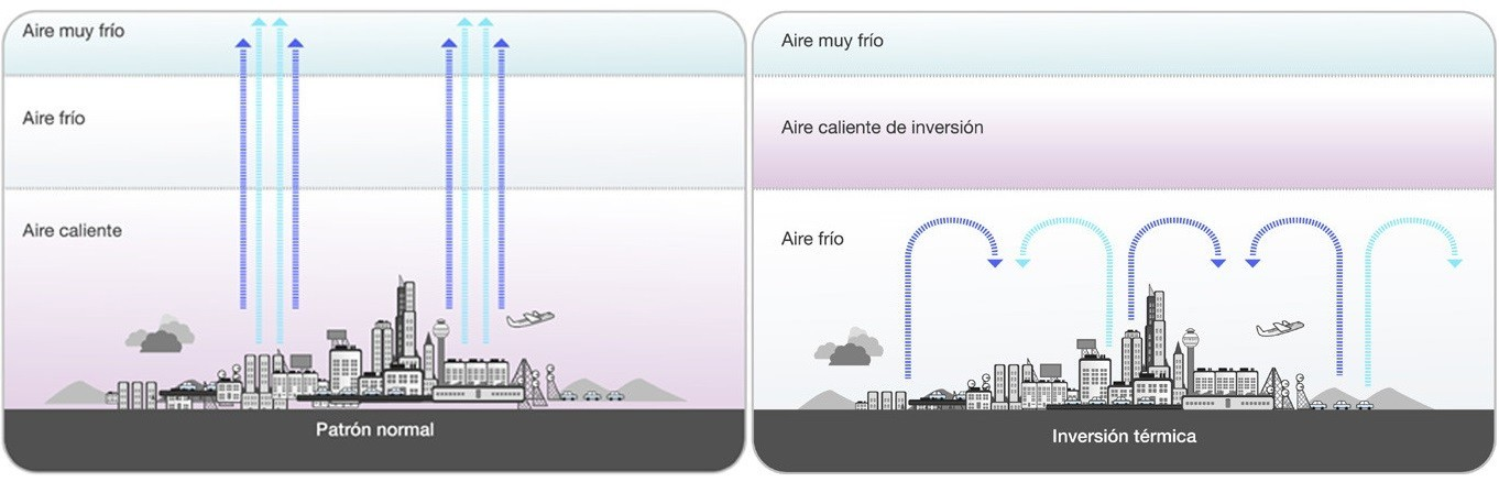 inversion-termica-contaminantes