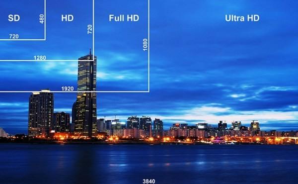 ¿Debería comprarme un tv 4K Ultra HD?