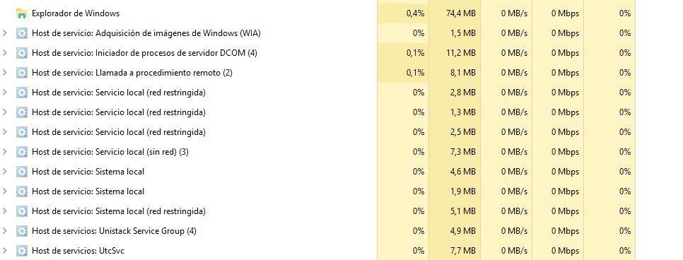 ¿Qué es este proceso y por qué se está ejecutando en mi PC?