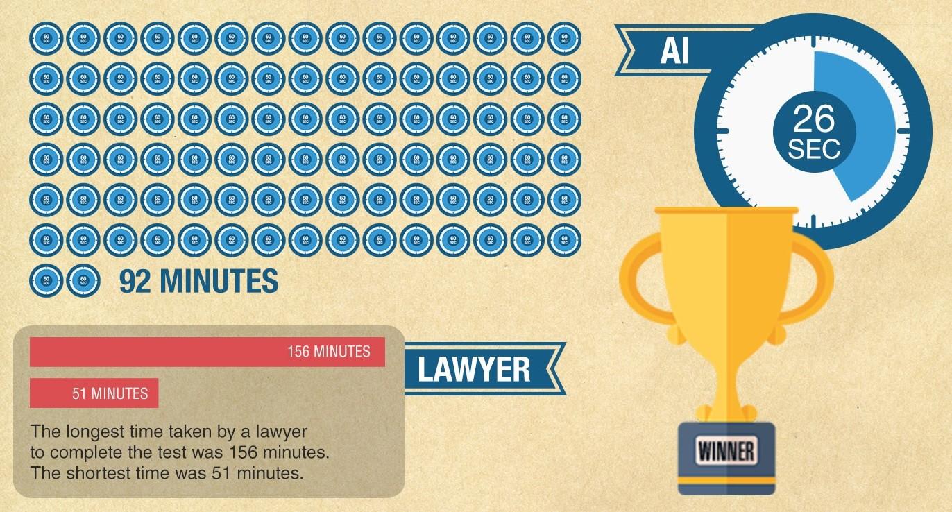 maquina contra abogado inteligencia artificial