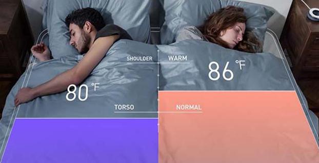 ¿Qué es un colchón inteligente?