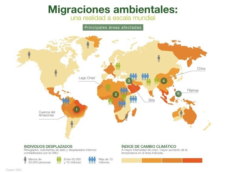 migraciones climaticas infografia