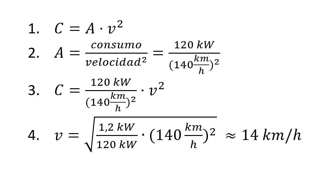 consumo coche solar carga